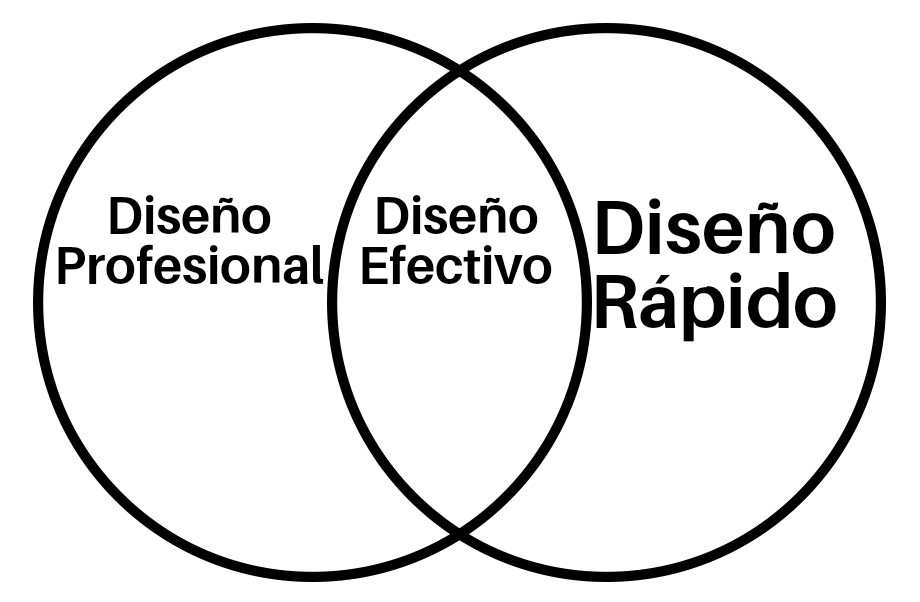 meme diseño grafico