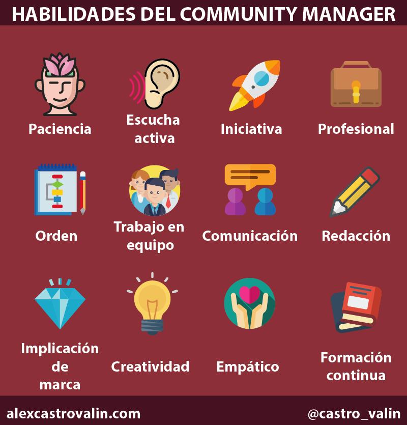 habilidades-del-community-manager