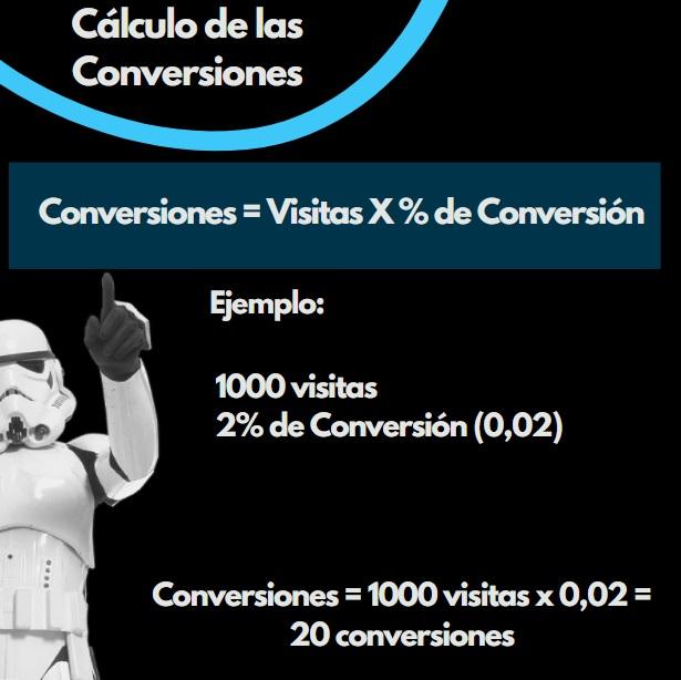 formula calculo conversiones web