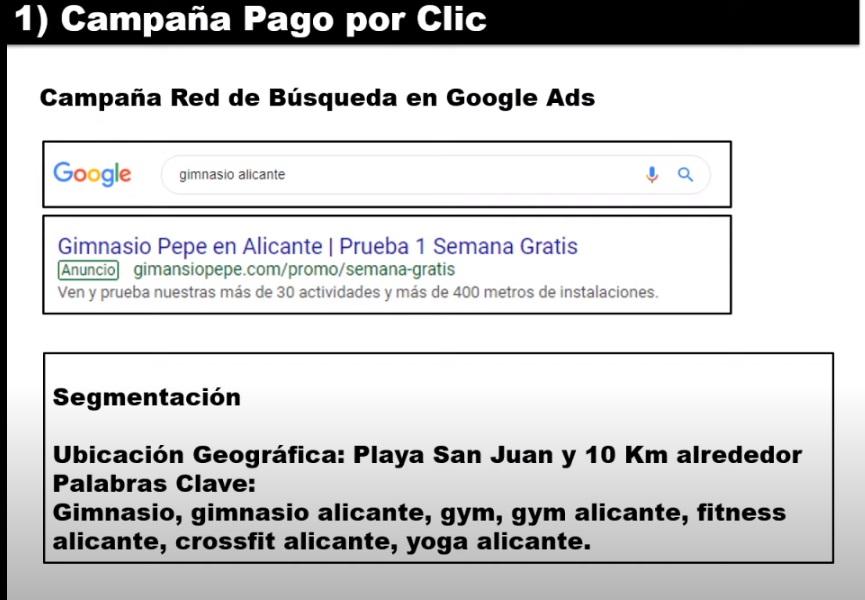 tactica campaña google ads