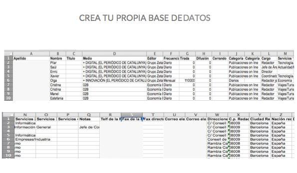 Nota de Prensa Base de Datos