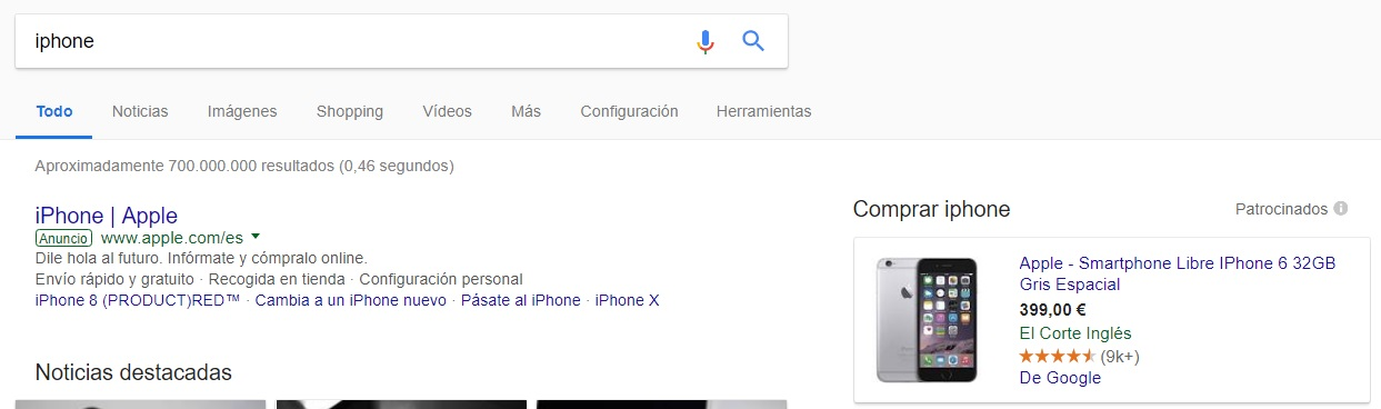 resultados google que afectan el ctr anuncios
