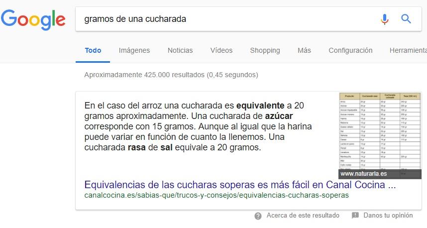 resultados google que afectan el ctr fragmentos destacados